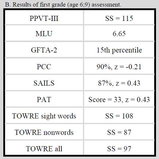 Case Study DPD 8-1